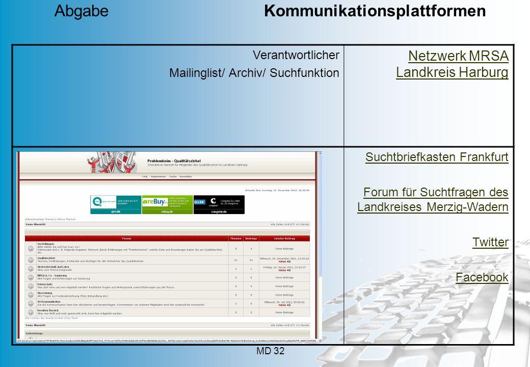 MD 32 Verantwortlicher Mailinglist/ Archiv/ Suchfunktion Netzwerk MRSA Landkreis Harburg Suchtbriefkasten Frankfurt Forum für Suchtfragen des Landkrei