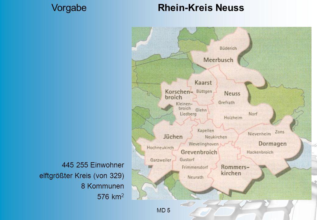 MD 5 445 255 Einwohner elftgrößter Kreis (von 329) 8 Kommunen 576 km 2 Vorgabe Rhein-Kreis Neuss