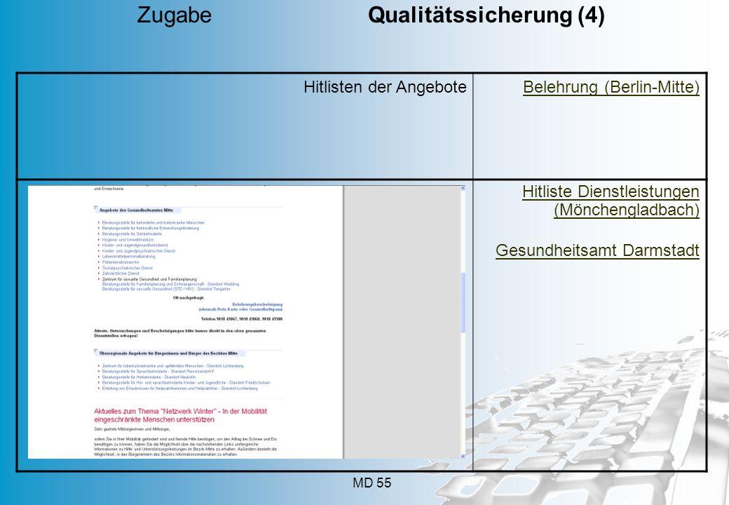 MD 55 Hitlisten der AngeboteBelehrung (Berlin-Mitte) Hitliste Dienstleistungen (Mönchengladbach) Gesundheitsamt Darmstadt Zugabe Qualitätssicherung (4