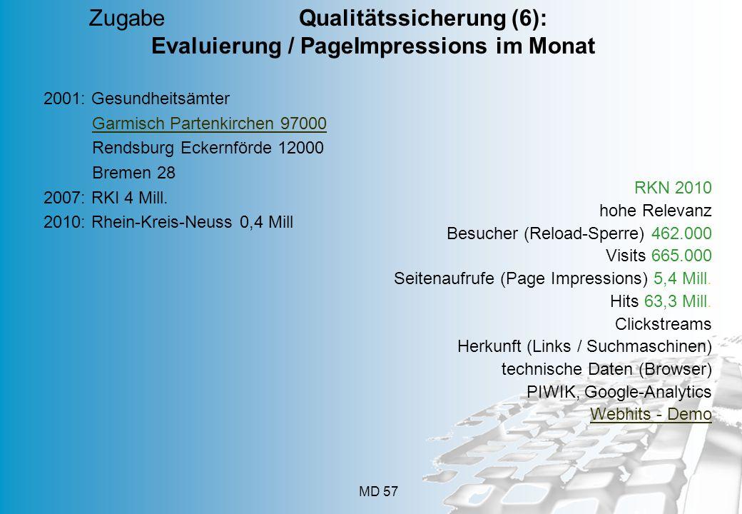 MD 57 2001: Gesundheitsämter Garmisch Partenkirchen 97000 Rendsburg Eckernförde 12000 Bremen 28 2007: RKI 4 Mill. 2010: Rhein-Kreis-Neuss 0,4 Mill Zug