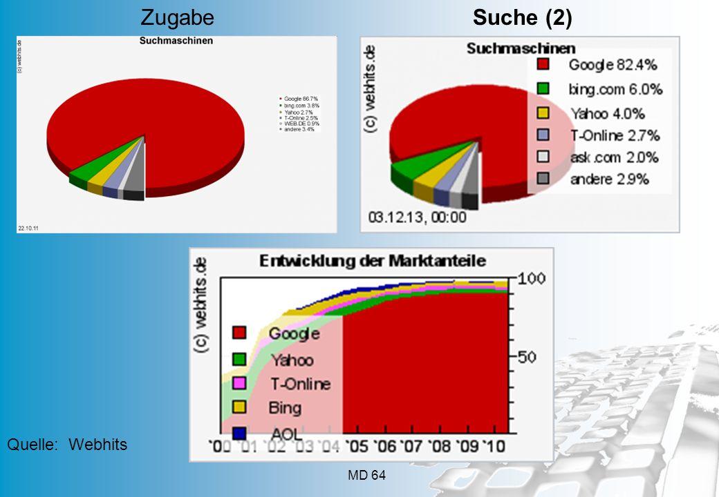 MD 64 Zugabe Suche (2) Quelle: Webhits