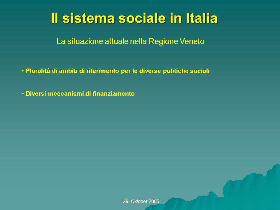 29. Oktober 2005 La situazione attuale nella Regione Veneto Il sistema sociale in Italia Pluralità di ambiti di riferimento per le diverse politiche s