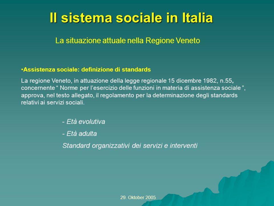 29. Oktober 2005 La situazione attuale nella Regione Veneto Il sistema sociale in Italia Assistenza sociale: definizione di standards La regione Venet