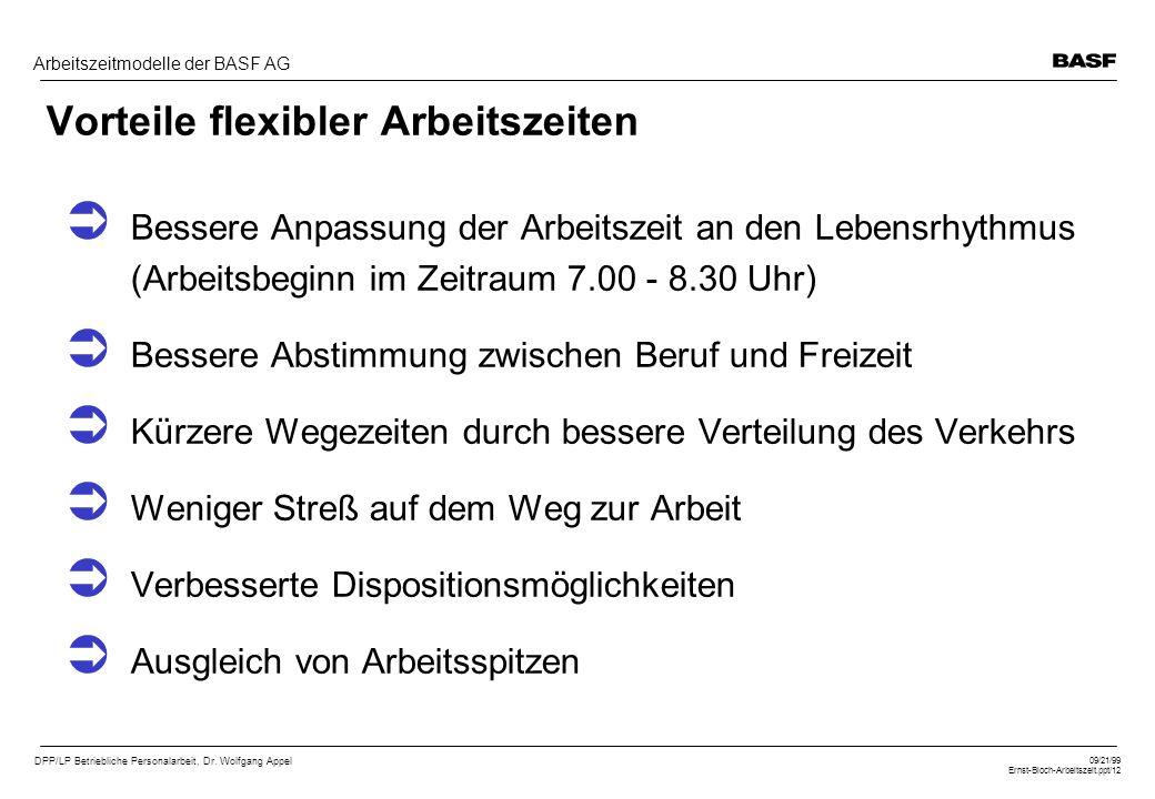 DPP/LP Betriebliche Personalarbeit, Dr. Wolfgang Appel 09/21/99 Ernst-Bloch-Arbeitszeit.ppt/12 Arbeitszeitmodelle der BASF AG Vorteile flexibler Arbei