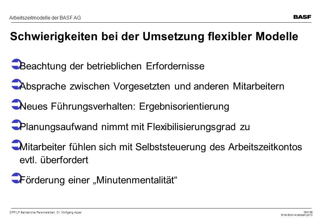 DPP/LP Betriebliche Personalarbeit, Dr. Wolfgang Appel 09/21/99 Ernst-Bloch-Arbeitszeit.ppt/13 Arbeitszeitmodelle der BASF AG Schwierigkeiten bei der