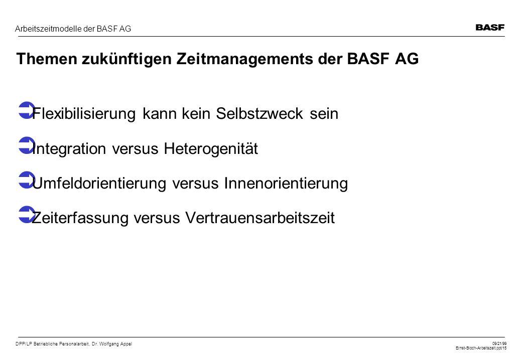DPP/LP Betriebliche Personalarbeit, Dr. Wolfgang Appel 09/21/99 Ernst-Bloch-Arbeitszeit.ppt/15 Arbeitszeitmodelle der BASF AG Themen zukünftigen Zeitm