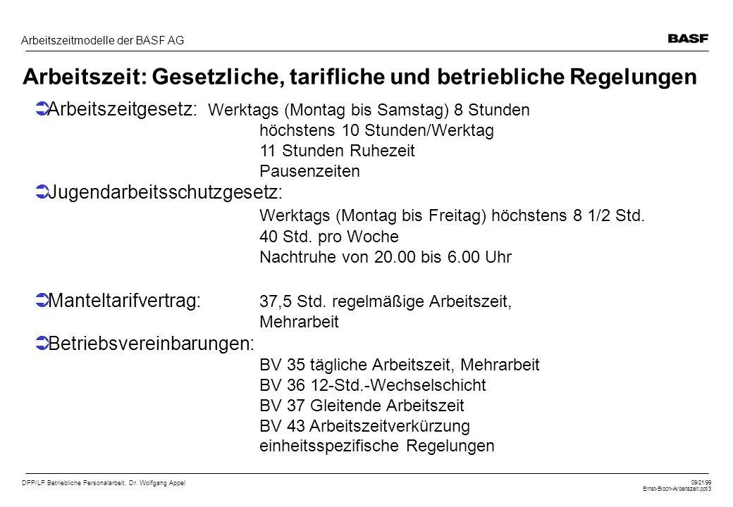 DPP/LP Betriebliche Personalarbeit, Dr. Wolfgang Appel 09/21/99 Ernst-Bloch-Arbeitszeit.ppt/3 Arbeitszeitmodelle der BASF AG Arbeitszeit: Gesetzliche,