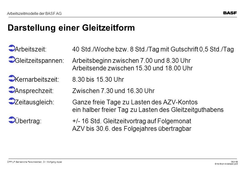 DPP/LP Betriebliche Personalarbeit, Dr. Wolfgang Appel 09/21/99 Ernst-Bloch-Arbeitszeit.ppt/5 Arbeitszeitmodelle der BASF AG Darstellung einer Gleitze