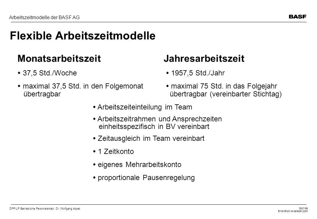 DPP/LP Betriebliche Personalarbeit, Dr. Wolfgang Appel 09/21/99 Ernst-Bloch-Arbeitszeit.ppt/6 Arbeitszeitmodelle der BASF AG Flexible Arbeitszeitmodel