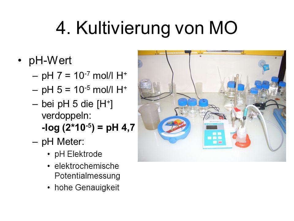 4. Kultivierung von MO pH-Wert –pH 7 = 10 -7 mol/l H + –pH 5 = 10 -5 mol/l H + –bei pH 5 die [H + ] verdoppeln: -log (2*10 -5 ) = pH 4,7 –pH Meter: pH