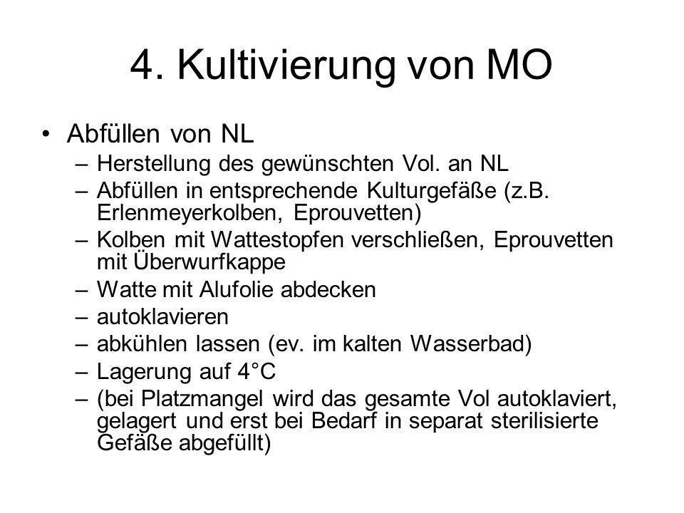 4. Kultivierung von MO Abfüllen von NL –Herstellung des gewünschten Vol. an NL –Abfüllen in entsprechende Kulturgefäße (z.B. Erlenmeyerkolben, Eprouve