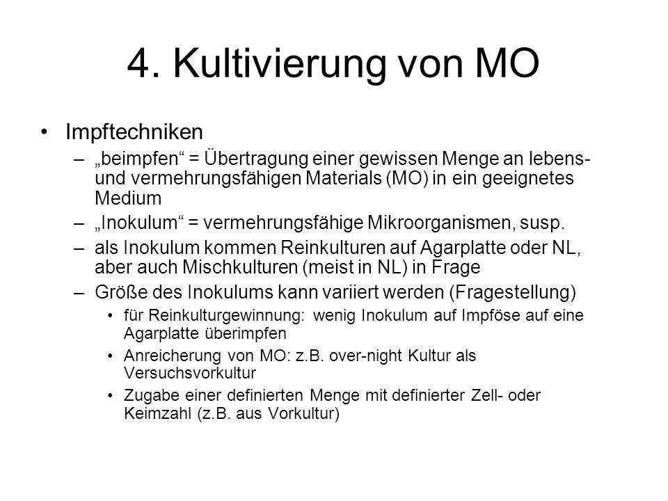 4. Kultivierung von MO Impftechniken –beimpfen = Übertragung einer gewissen Menge an lebens- und vermehrungsfähigen Materials (MO) in ein geeignetes M
