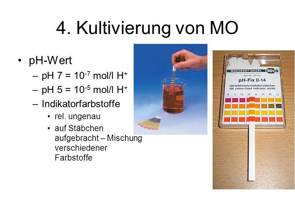 4. Kultivierung von MO pH-Wert –pH 7 = 10 -7 mol/l H + –pH 5 = 10 -5 mol/l H + –Indikatorfarbstoffe rel. ungenau auf Stäbchen aufgebracht – Mischung v