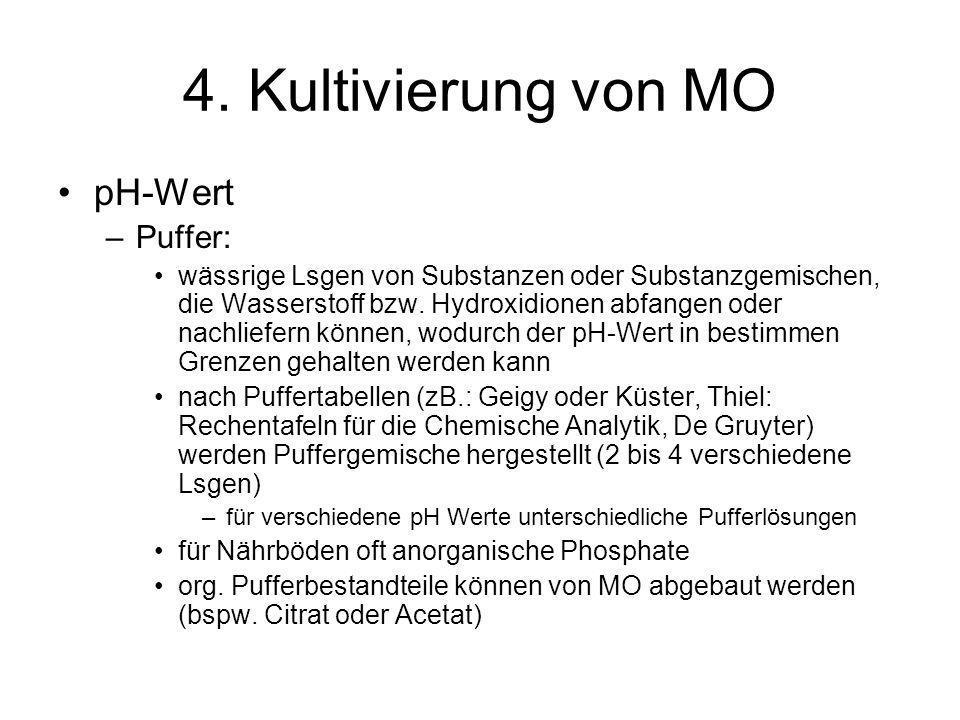4. Kultivierung von MO pH-Wert –Puffer: wässrige Lsgen von Substanzen oder Substanzgemischen, die Wasserstoff bzw. Hydroxidionen abfangen oder nachlie
