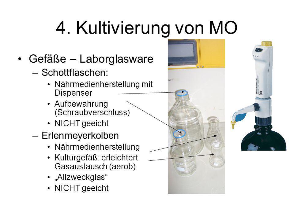 4. Kultivierung von MO Impftechniken –Arbeitsgeräte