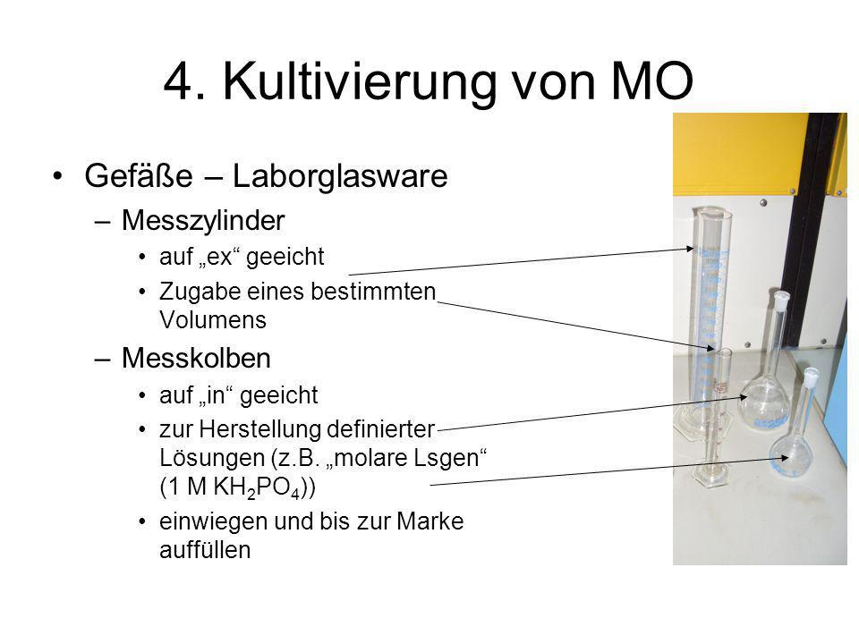 4. Kultivierung von MO Gefäße – Laborglasware –Messzylinder auf ex geeicht Zugabe eines bestimmten Volumens –Messkolben auf in geeicht zur Herstellung