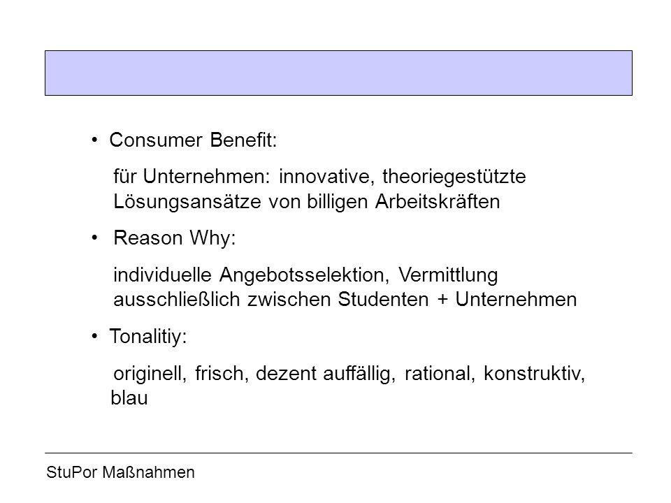 Consumer Benefit: für Unternehmen: innovative, theoriegestützte Lösungsansätze von billigen Arbeitskräften Reason Why: individuelle Angebotsselektion,