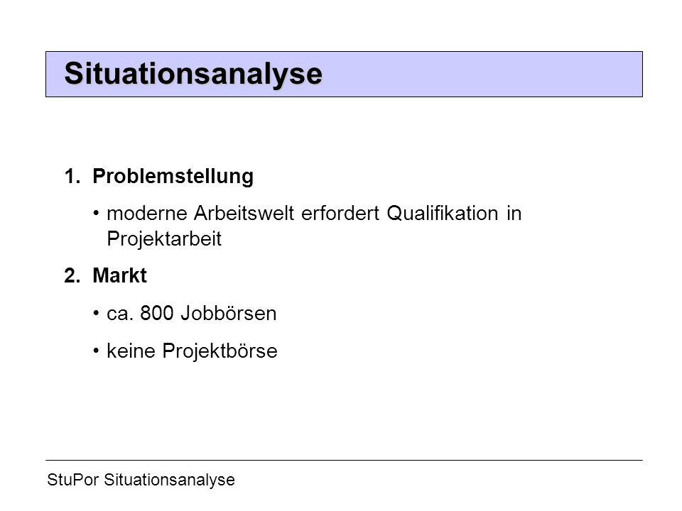 1. Problemstellung moderne Arbeitswelt erfordert Qualifikation in Projektarbeit 2. Markt ca. 800 Jobbörsen keine Projektbörse StuPor Situationsanalyse