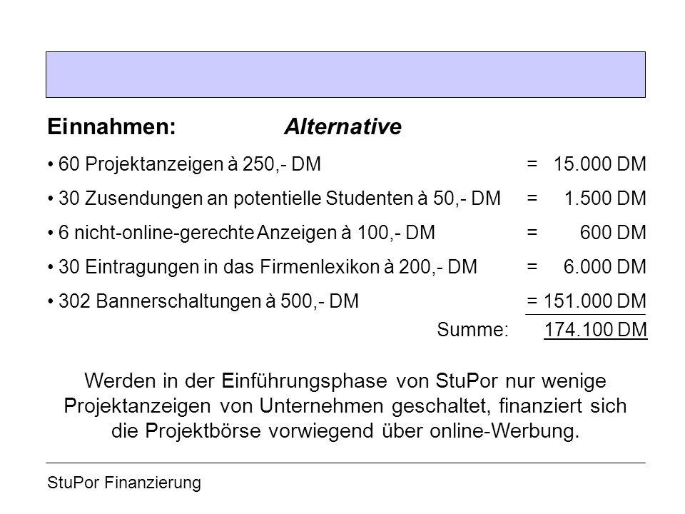 StuPor Finanzierung Einnahmen: Alternative 60 Projektanzeigen à 250,- DM= 15.000 DM 30 Zusendungen an potentielle Studenten à 50,- DM= 1.500 DM 6 nich