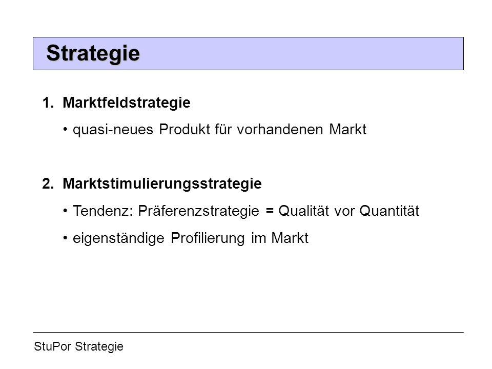 1.Marktfeldstrategie quasi-neues Produkt für vorhandenen Markt 2. Marktstimulierungsstrategie Tendenz: Präferenzstrategie = Qualität vor Quantität eig