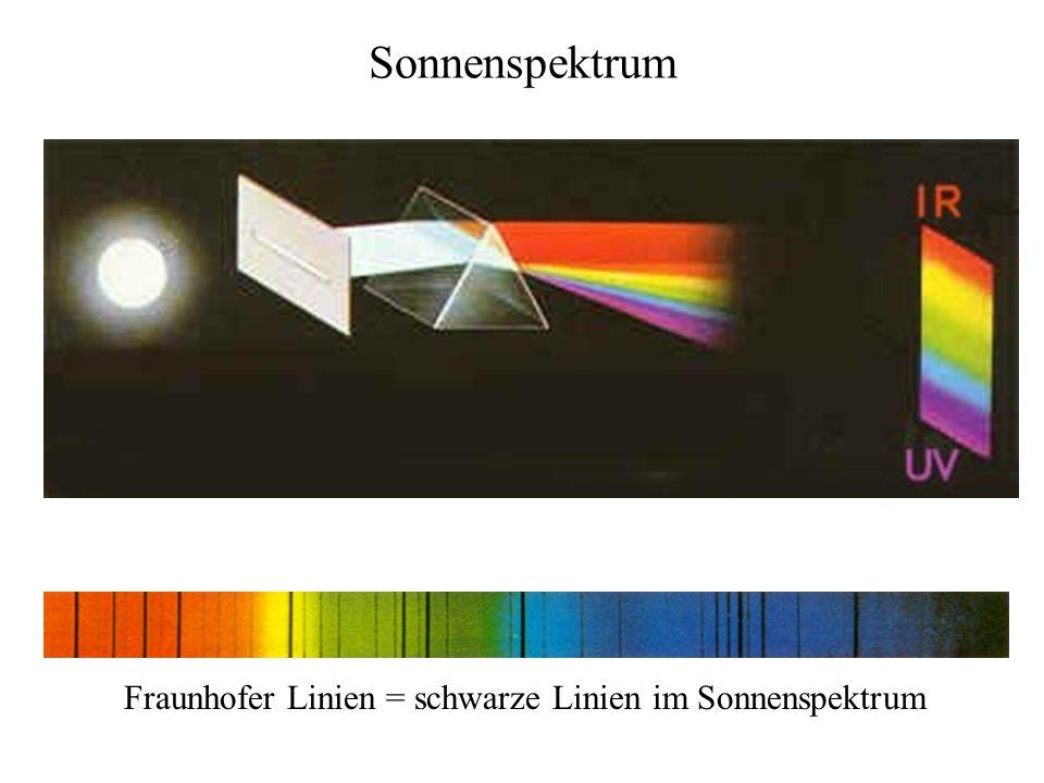 Sonnenspektrum Fraunhofer Linien = schwarze Linien im Sonnenspektrum