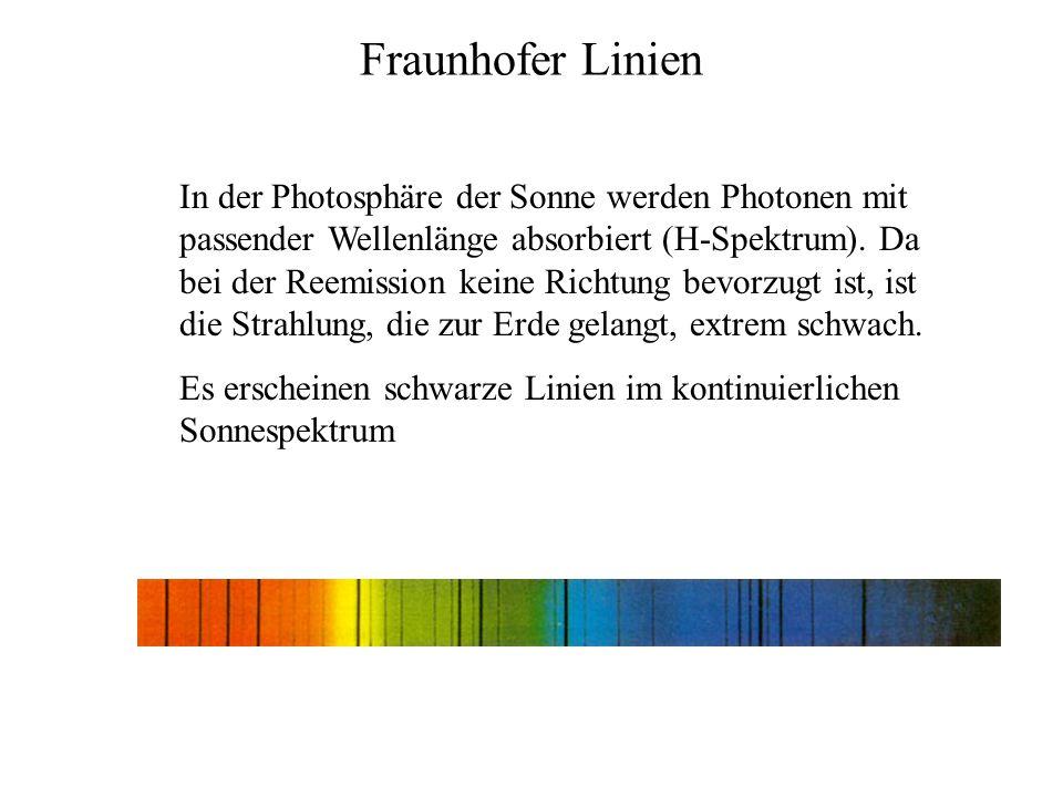 Fraunhofer Linien In der Photosphäre der Sonne werden Photonen mit passender Wellenlänge absorbiert (H-Spektrum).