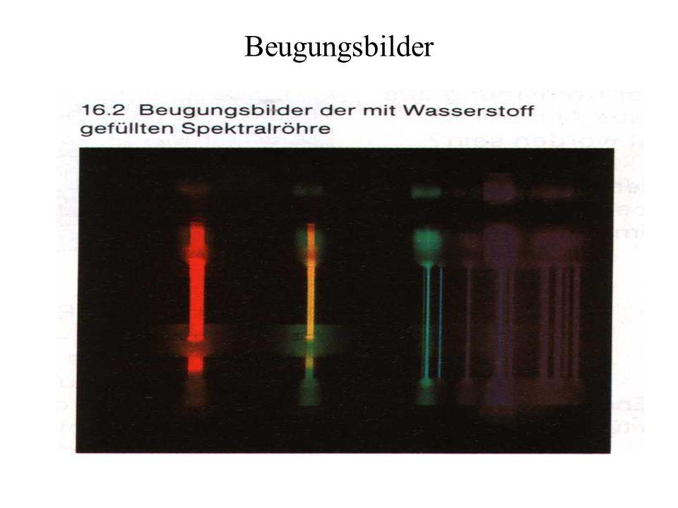 Berechnung der Wellenlänge der Beugungsbilder s d Röhre GitterMax.