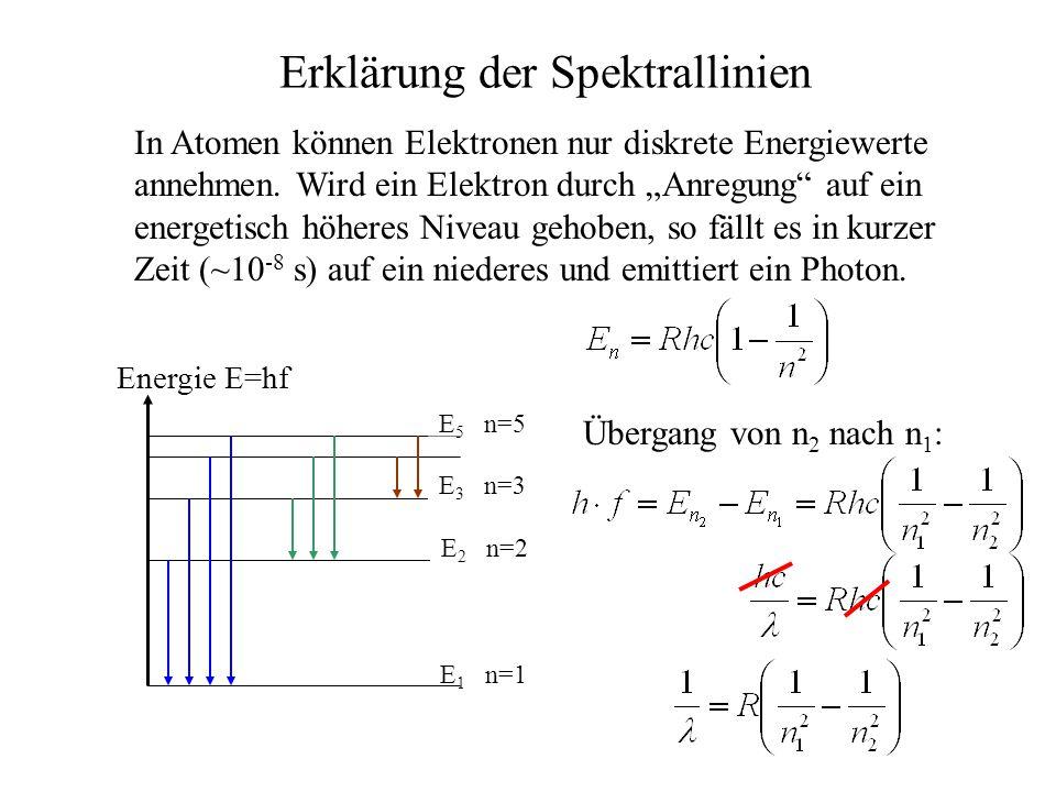 Erklärung der Spektrallinien z. B. H : n 1 = 2, n 2 = 3 Energie des Photons: