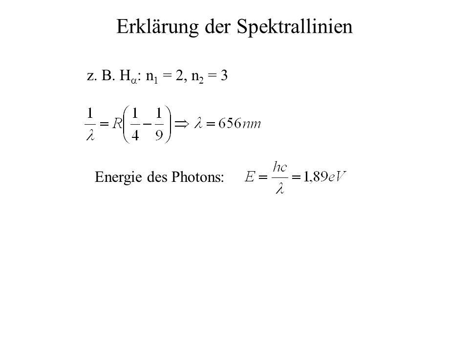 Entstehung der Fraunhofer Linien EmissionsspektrumAbsorptionsspektrum