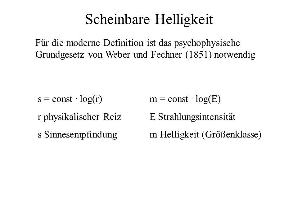 Scheinbare Helligkeit Für die moderne Definition ist das psychophysische Grundgesetz von Weber und Fechner (1851) notwendig s = const. log(r) r physik