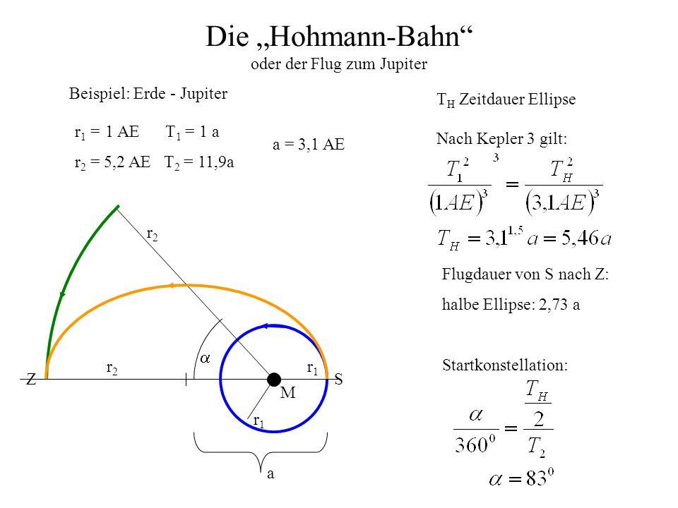 Die Hohmann-Bahn oder der Flug zum Jupiter r1r1 r2r2 r1r1 ZS M r2r2 a Flug von einer Kreisbahn mit Radius r 1 zu einer Kreisbahn mit Radius r 2 (r 1 < r 2 ) S: Start von r 1 Z: Ziel bei r 2 Ellipse: