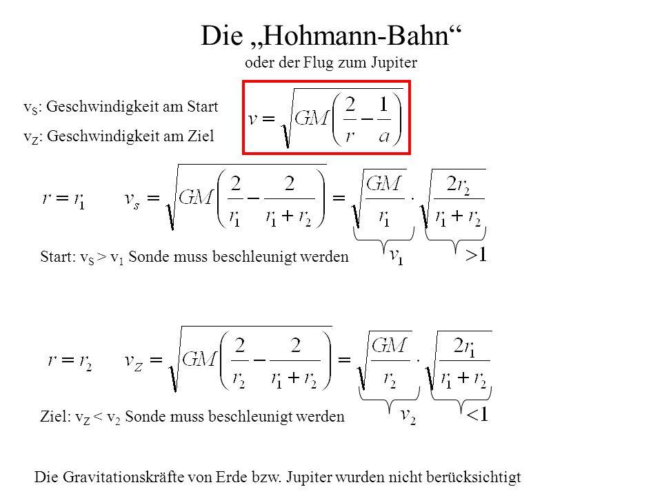 Die Hohmann-Bahn oder der Flug zum Jupiter r1r1 r2r2 r1r1 ZS M r2r2 a Beispiel: Erde - Jupiter r 1 = 1 AE T 1 = 1 a r 2 = 5,2 AE T 2 = 11,9a a = 3,1 AE T H Zeitdauer Ellipse Nach Kepler 3 gilt: Flugdauer von S nach Z: halbe Ellipse: 2,73 a Startkonstellation: