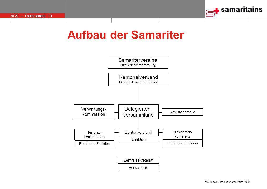 © Alliance suisse des samaritains 2009 ASS – Transparent 10 Aufbau der Samariter Verwaltungs- kommission Finanz- kommission Beratende Funktion Delegie