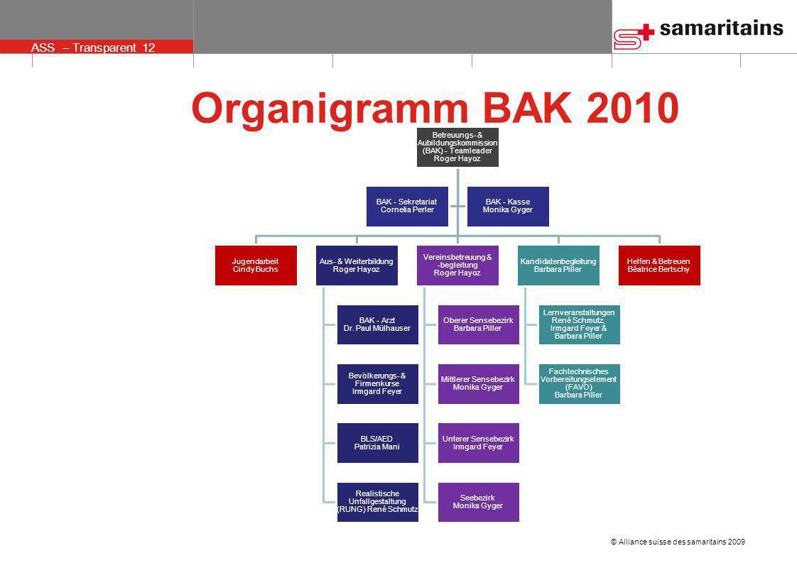 © Alliance suisse des samaritains 2009 ASS – Transparent 12 Organigramm BAK 2010 Betreuungs- & Aubildungskommission (BAK) - Teamleader Roger Hayoz Jug