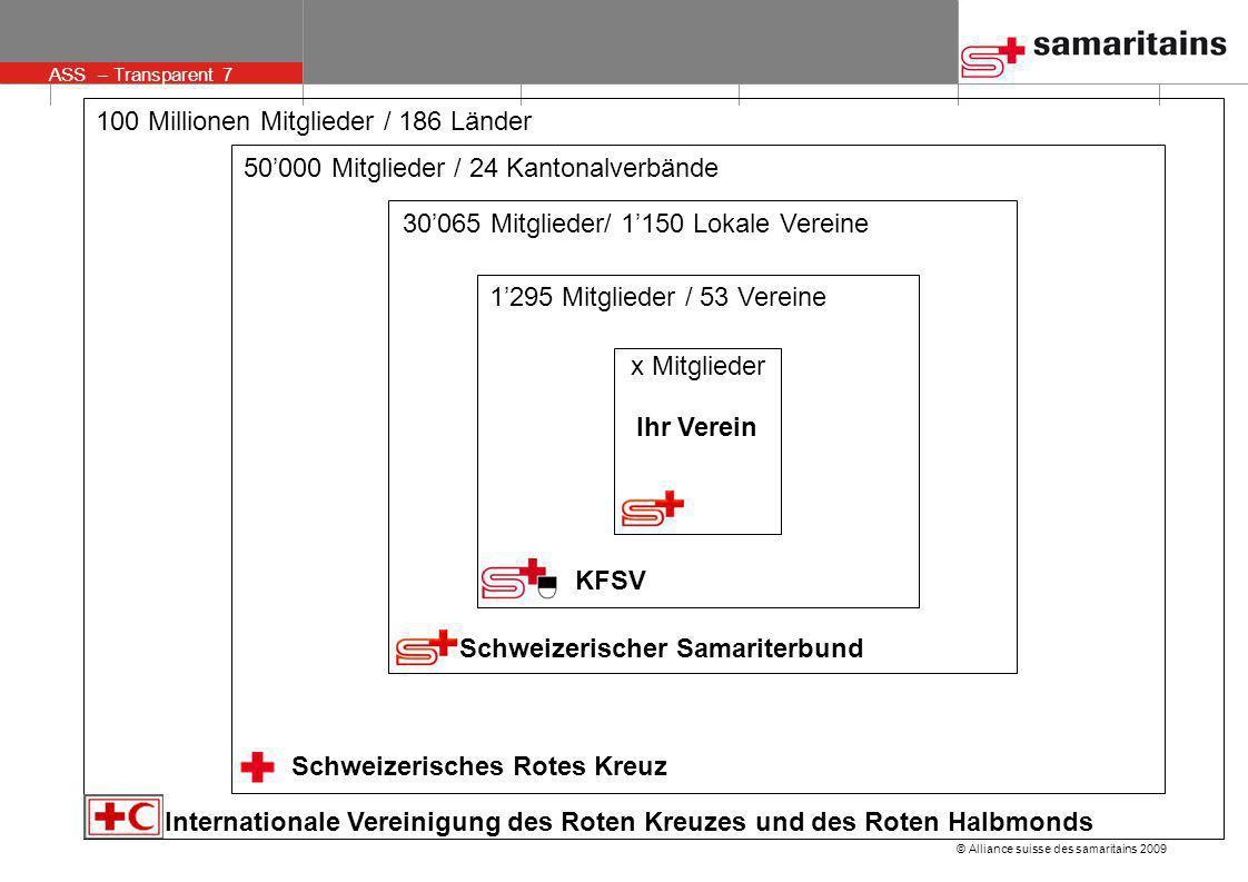 © Alliance suisse des samaritains 2009 ASS – Transparent 7 Schweizerisches Rotes Kreuz Internationale Vereinigung des Roten Kreuzes und des Roten Halb