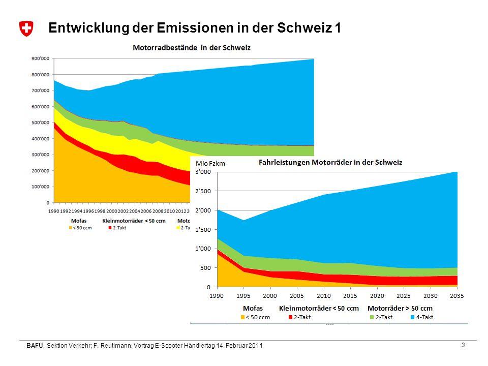 3 BAFU, Sektion Verkehr; F. Reutimann; Vortrag E-Scooter Händlertag 14. Februar 2011 Entwicklung der Emissionen in der Schweiz 1