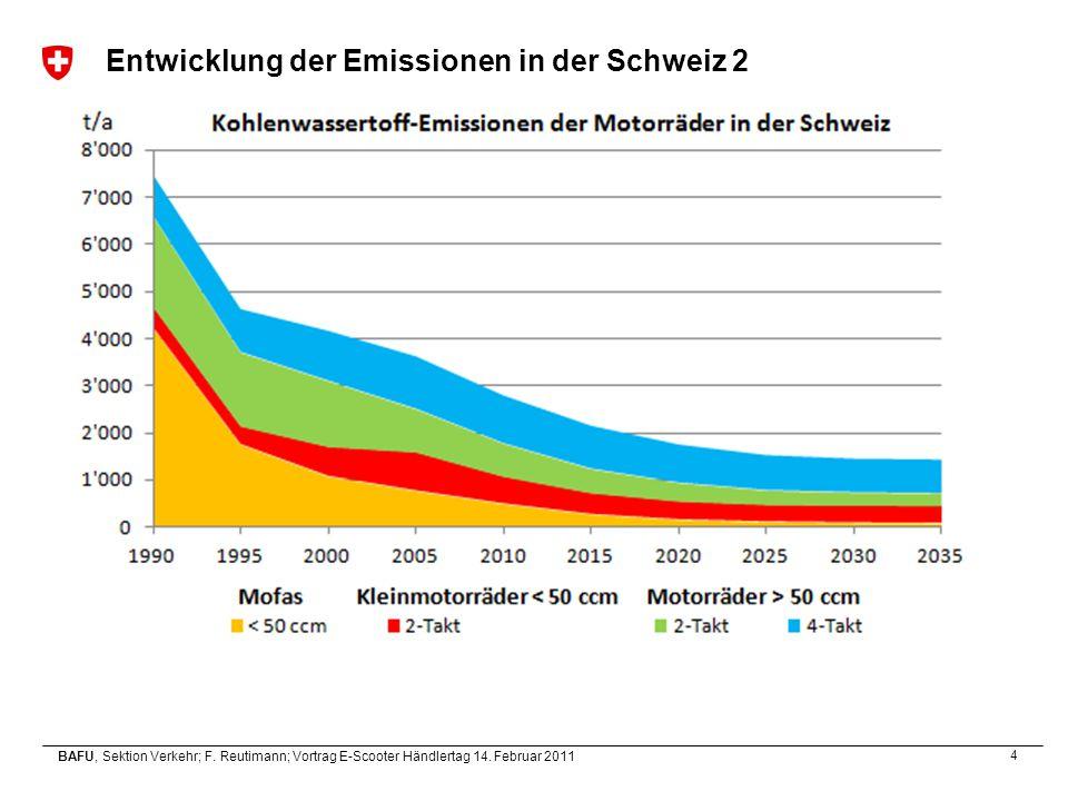 4 BAFU, Sektion Verkehr; F. Reutimann; Vortrag E-Scooter Händlertag 14. Februar 2011 Entwicklung der Emissionen in der Schweiz 2