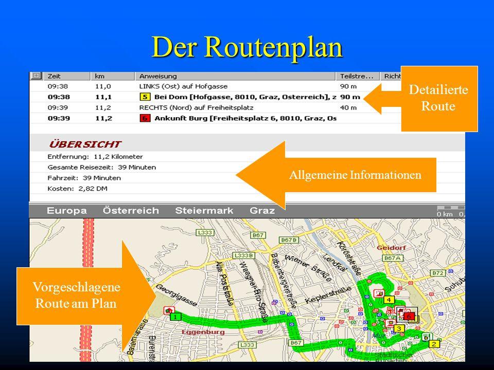 Der Routenplan Vorgeschlagene Route am Plan Allgemeine Informationen Detailierte Route