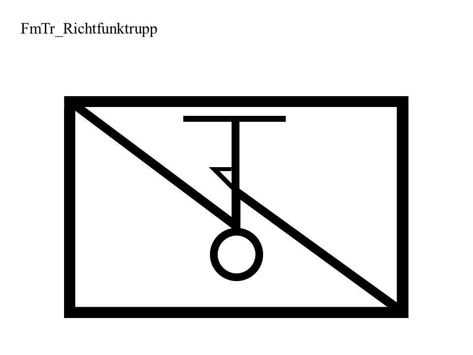 FmTr_Richtfunktrupp