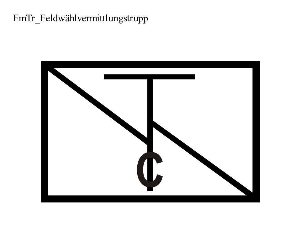 FmTr_Feldwählvermittlungstrupp