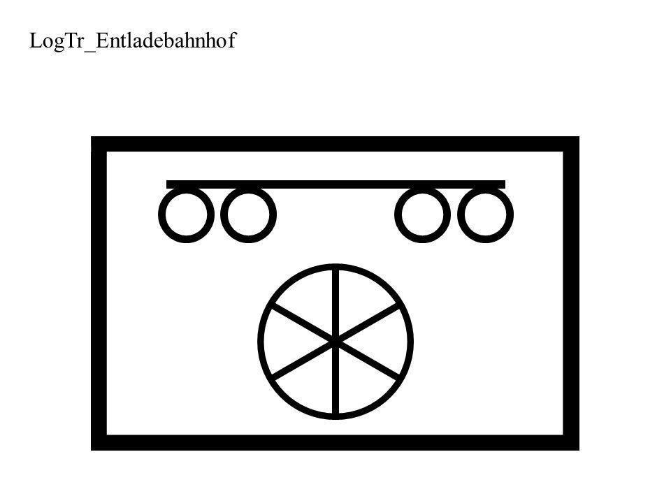 LogTr_Entladebahnhof