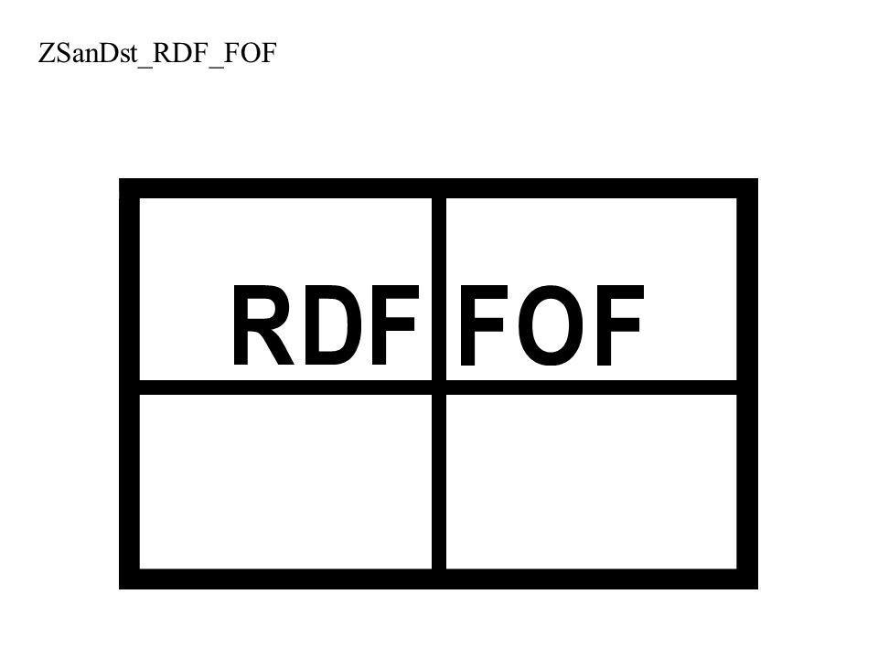 ZSanDst_RDF_FOF