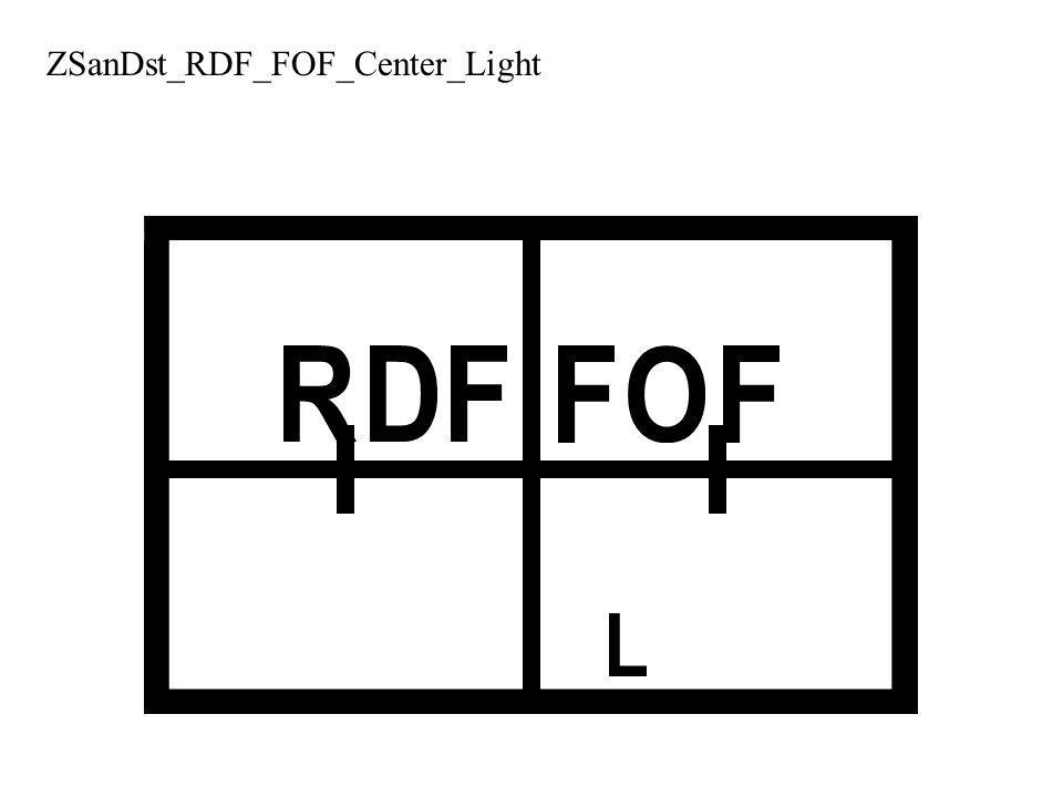 ZSanDst_RDF_FOF_Center_Light