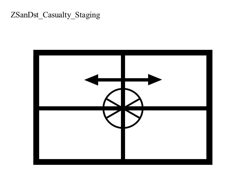 ZSanDst_Casualty_Staging