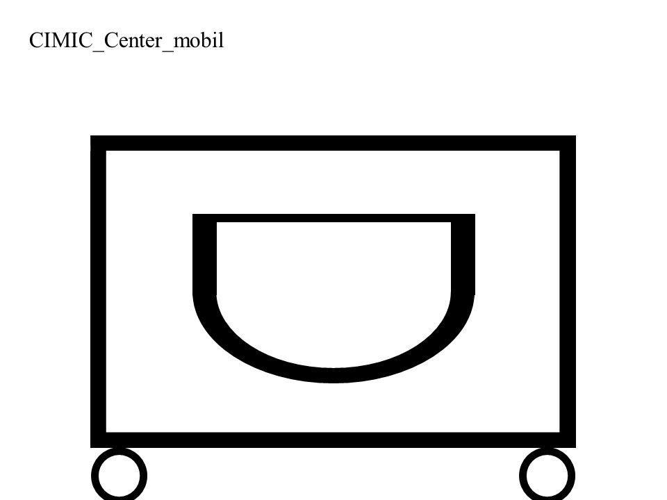 CIMIC_Center_mobil