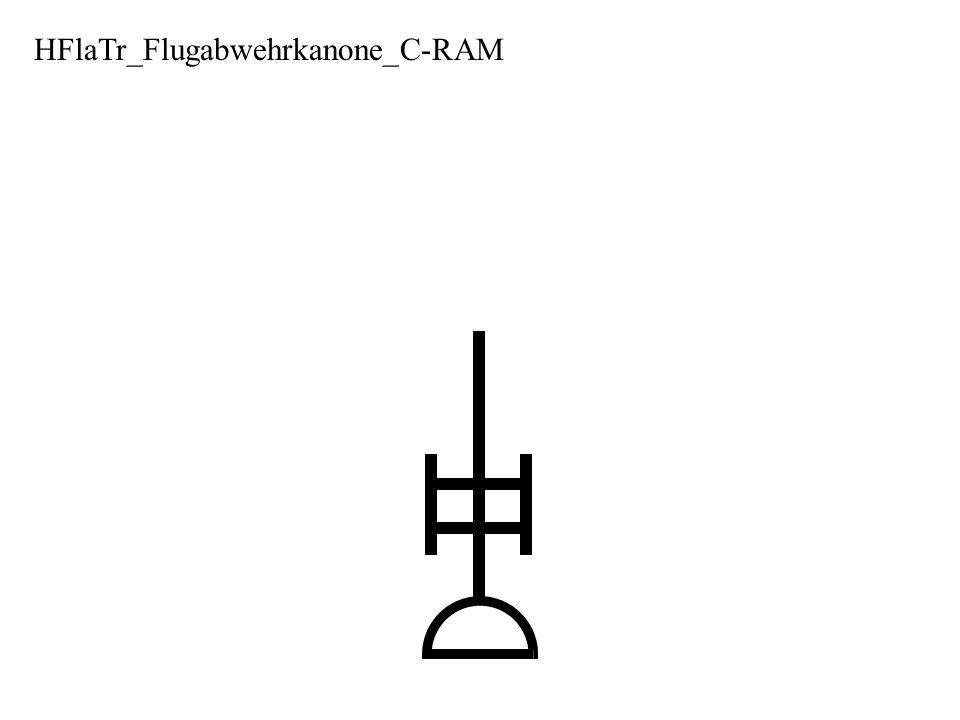 HFlaTr_Flugabwehrkanone_C-RAM