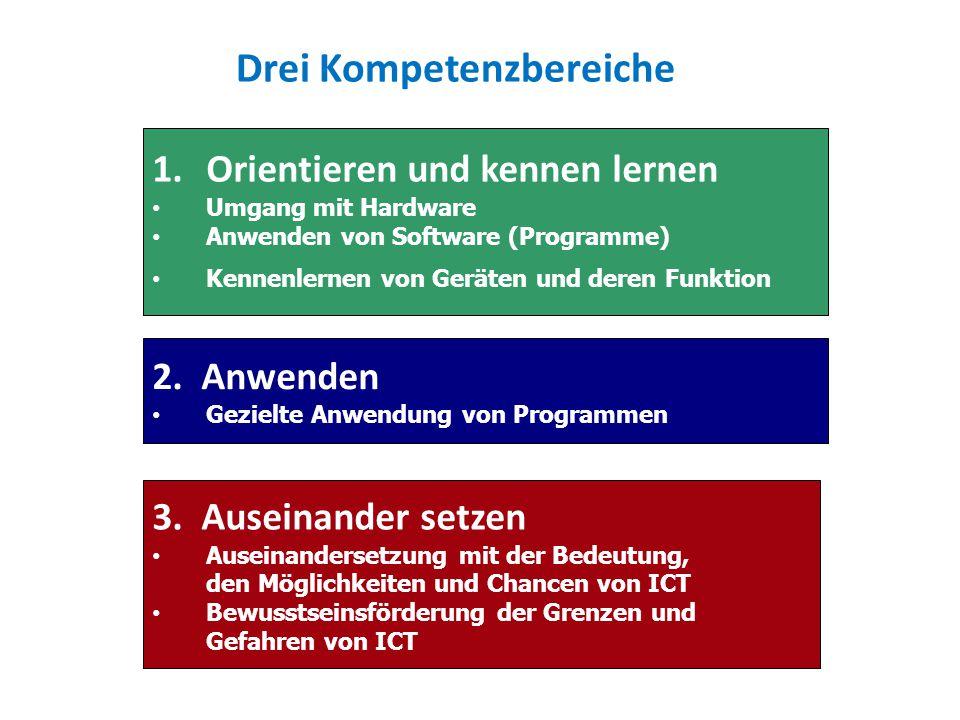 3. Auseinander setzen Auseinandersetzung mit der Bedeutung, den Möglichkeiten und Chancen von ICT Bewusstseinsförderung der Grenzen und Gefahren von I