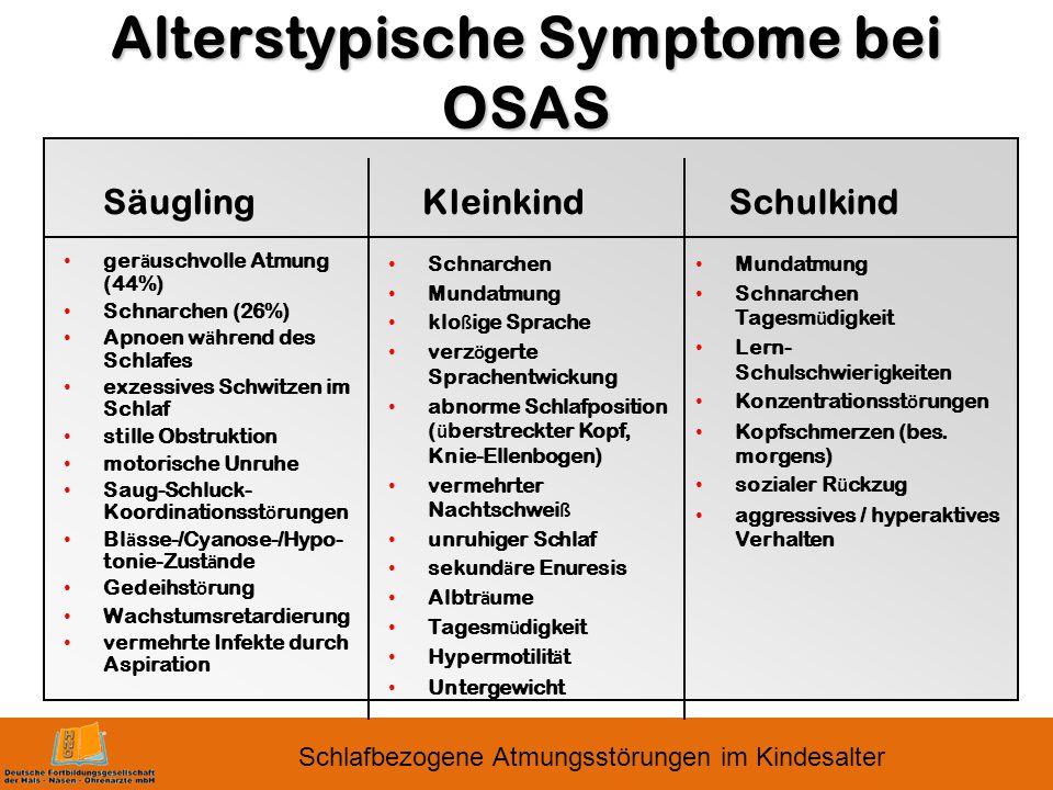 Schlafbezogene Atmungsstörungen im Kindesalter Alterstypische Symptome bei OSAS ger ä uschvolle Atmung (44%) Schnarchen (26%) Apnoen w ä hrend des Schlafes exzessives Schwitzen im Schlaf stille Obstruktion motorische Unruhe Saug-Schluck- Koordinationsst ö rungen Bl ä sse-/Cyanose-/Hypo- tonie-Zust ä nde Gedeihst ö rung Wachstumsretardierung vermehrte Infekte durch Aspiration Schnarchen Mundatmung klo ß ige Sprache verz ö gerte Sprachentwickung abnorme Schlafposition ( ü berstreckter Kopf, Knie-Ellenbogen) vermehrter Nachtschwei ß unruhiger Schlaf sekund ä re Enuresis Albtr ä ume Tagesm ü digkeit Hypermotilit ä t Untergewicht Mundatmung Schnarchen Tagesm ü digkeit Lern- Schulschwierigkeiten Konzentrationsst ö rungen Kopfschmerzen (bes.