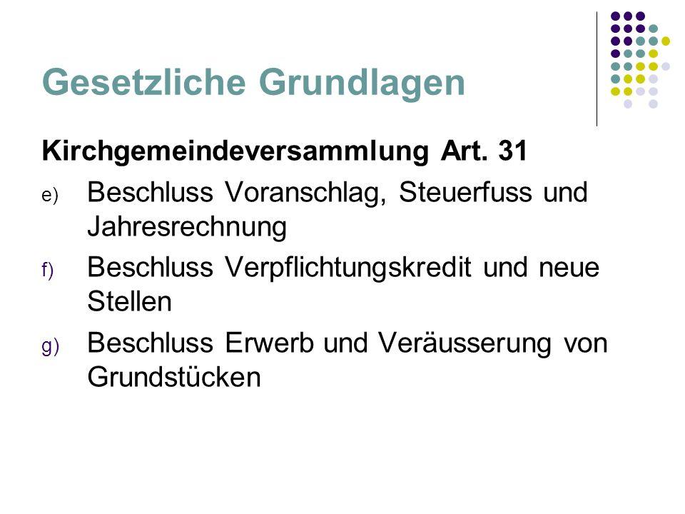 Gesetzliche Grundlagen Kirchgemeindeversammlung Art.