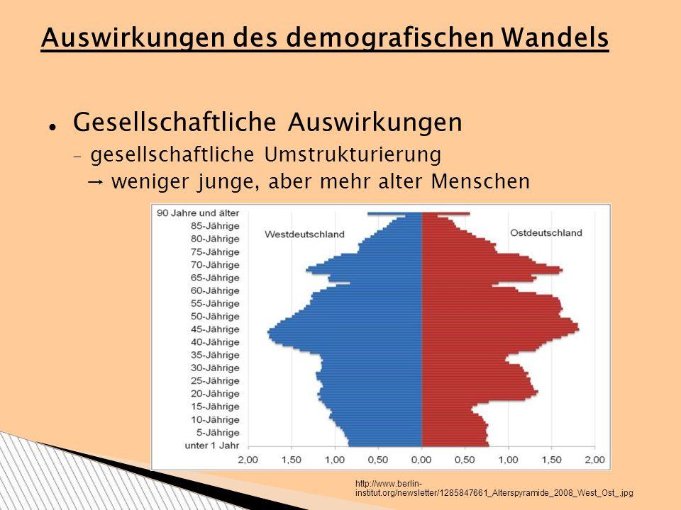 Gesellschaftliche Auswirkungen - gesellschaftliche Umstrukturierung weniger junge, aber mehr alter Menschen Auswirkungen des demografischen Wandels http://www.berlin- institut.org/newsletter/1285847661_Alterspyramide_2008_West_Ost_.jpg